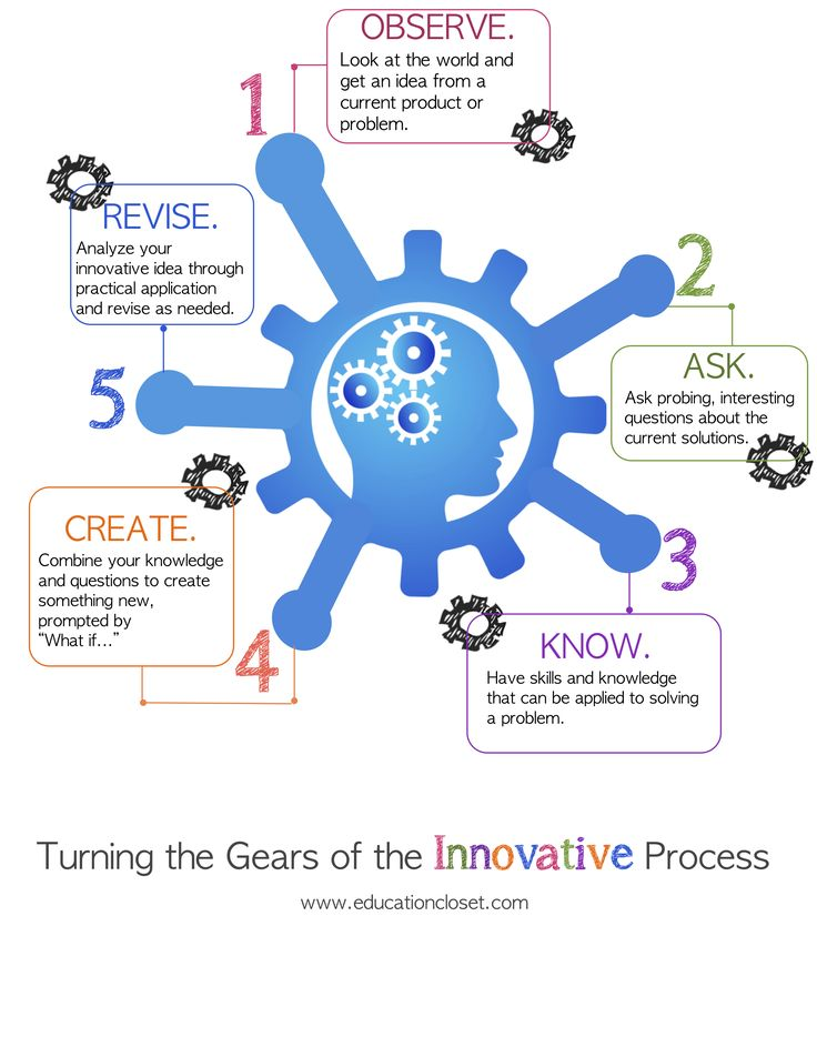 Innovative Methodologies For Interactive Classroom Learning : Teaching innovation learning pinterest