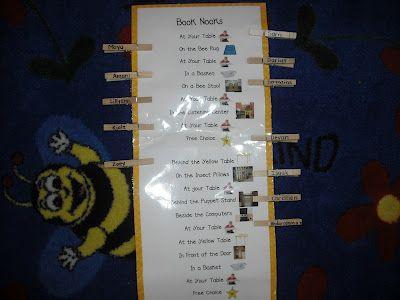 Sprinkles to Kindergarten!: How to Start the Daily 5 in Your Kindergarten