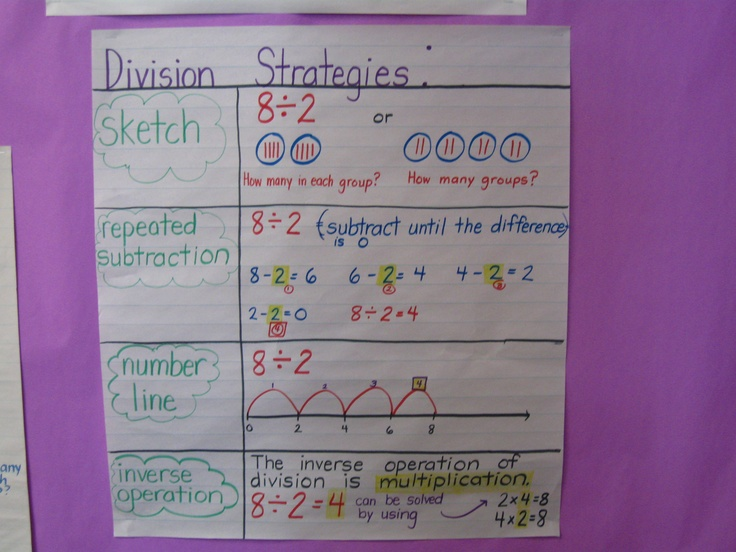 Go Back > Gallery For > Division Anchor Chart