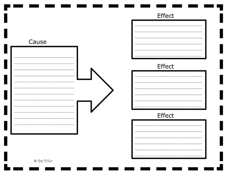 Cause and Effect Anchor Charts and Free Graphic Organizers