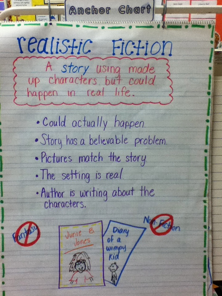 Genre (Realistic Fiction) Anchor chart | Anchor Charts | Pinterest