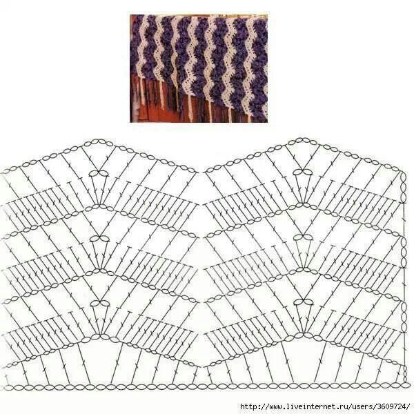 Crochet Stitches Zig Zag : Zig zag Crochet patterns stitches & diagrams Pinterest