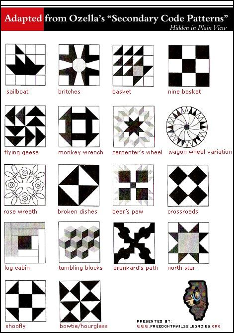 Quilt Patterns Used During The Underground Railroad : PATTERNS FROM THE FREEDOM TRAILS QUILT: ART ROOM: FOR TEACHER Pin?