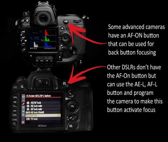 Back Button Focusing Tutorial [http://improvephotography.com/4552/back-button-focusing/] #camera #back #button #focusing #photography #tips