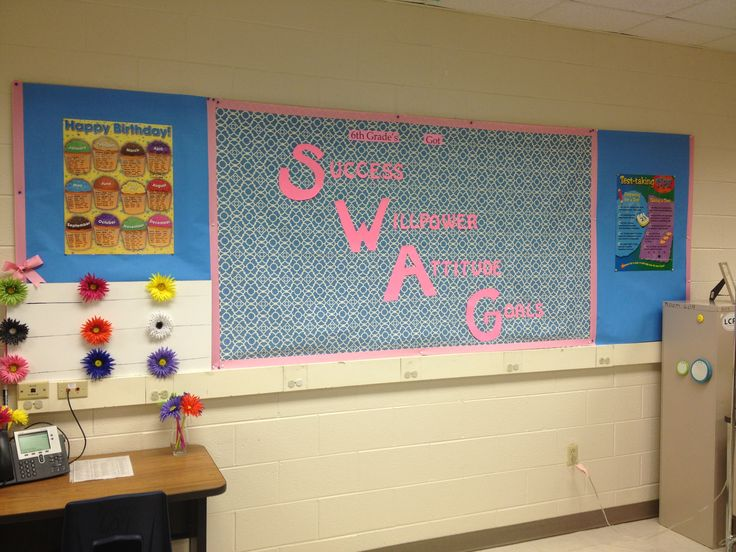 Bulletin board home classroom decor pinterest Home decor pinterest boards to follow