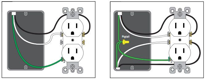 how to wire an electrical outlet a wall switch diagram images plug wiring diagram how to wire outlet to switch electrical also wall