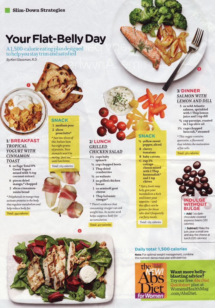 Flat belly day diet health pinterest for Plan snack cuisine