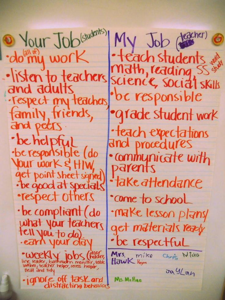 I LOVE this! First Day of School activity - Students' Job & Teacher's Job