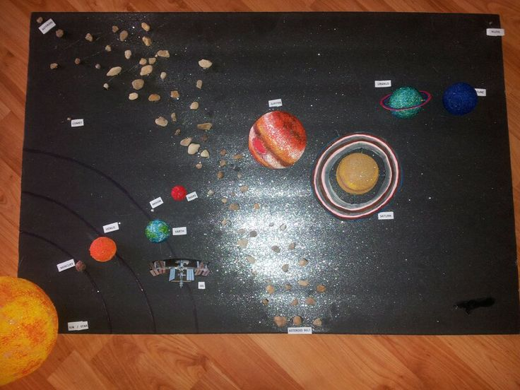 science solar system projects - photo #17