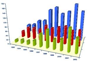 dissertation data analysis pdf