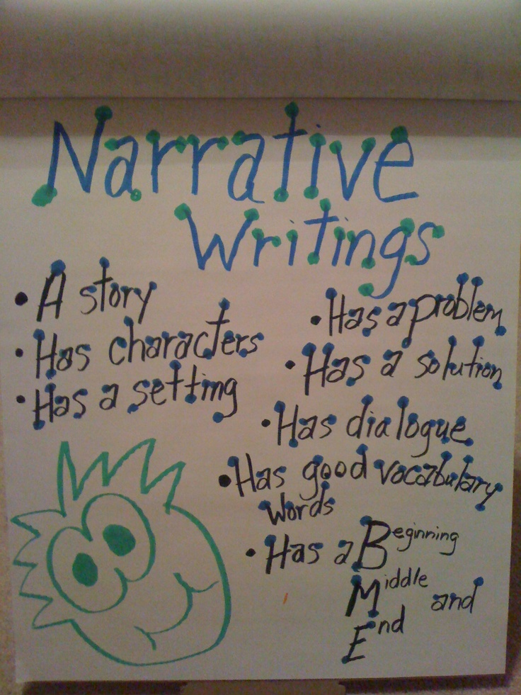 writing a narrative Writing a simple essay and writing a narrative essay are two different things more elaborate and based on real life topics narrative essays are usually unique according to experts writing a narrative essay is an art of storytelling where details and experience contribute the most.