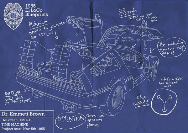 Back To The Future Delorean Blueprint Movie Lover