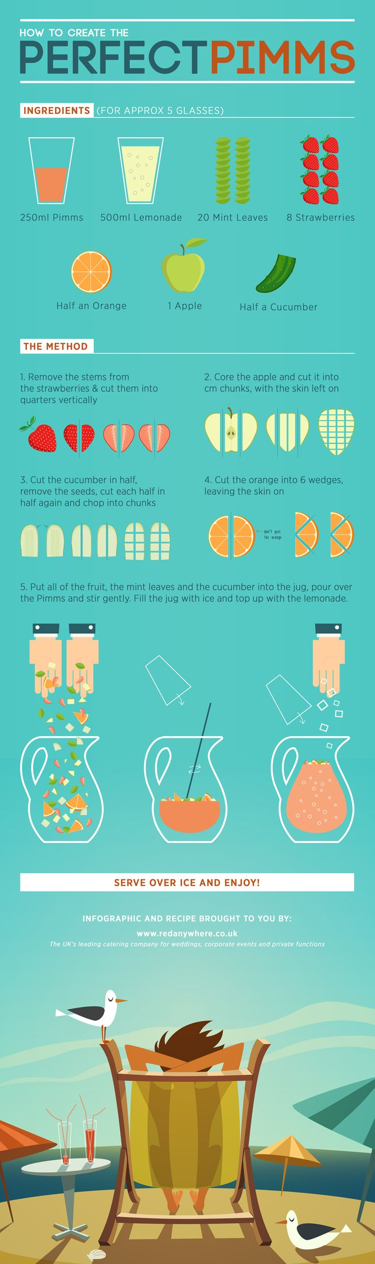 How to Create the Perfect Pimms (the ideal summer drink) #infografía