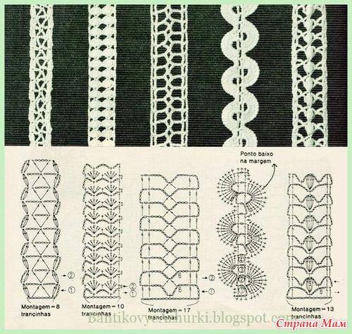 diagram Crochet stitches & squares Pinterest