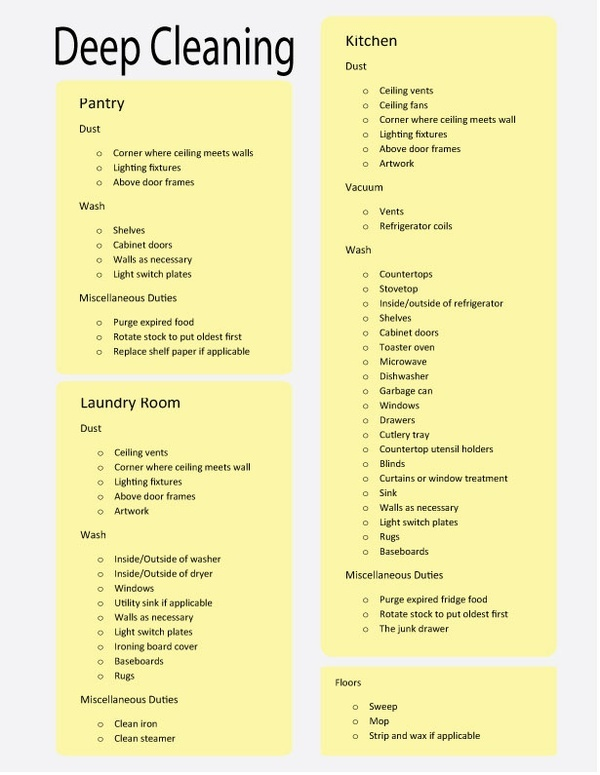 Deep Spring Cleaning List Cleaning Pinterest