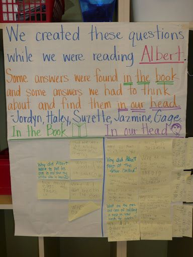 Comprehension Anchor Charts   reading   Pinterest