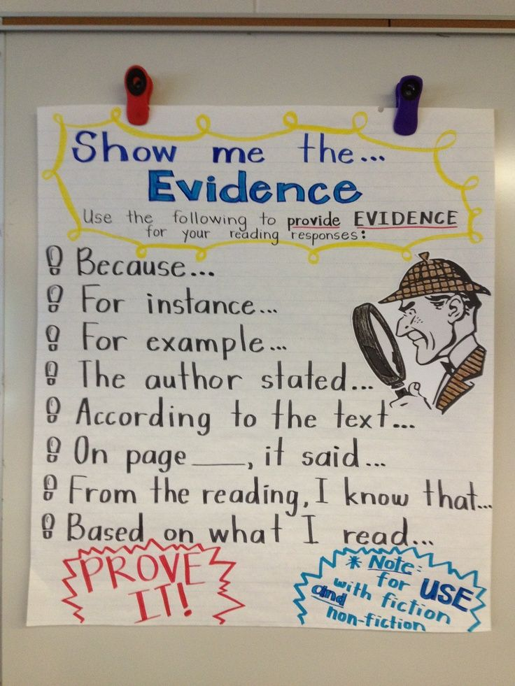 AnchorChartsForReading  Show Me The Evidence Evidence Anchor