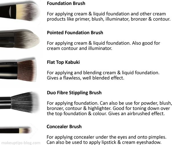 Makeup Brushes 101 On The Blog Pinterest