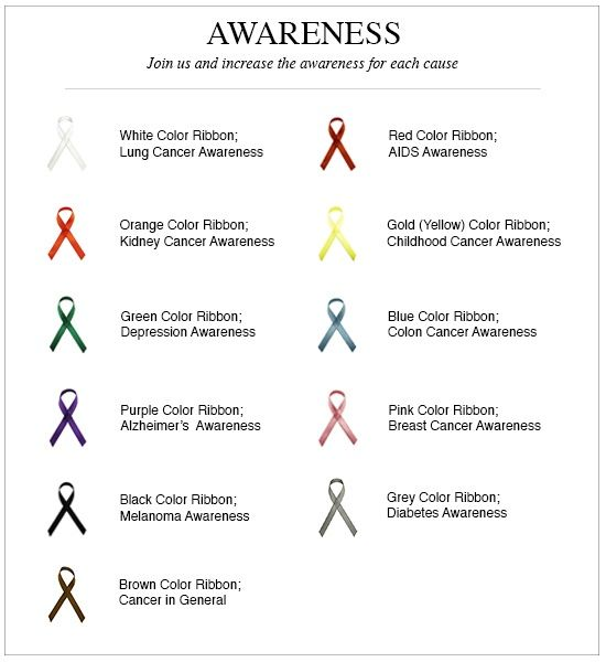 What Do Ribbons Symbolize Images Meaning Of This Symbol