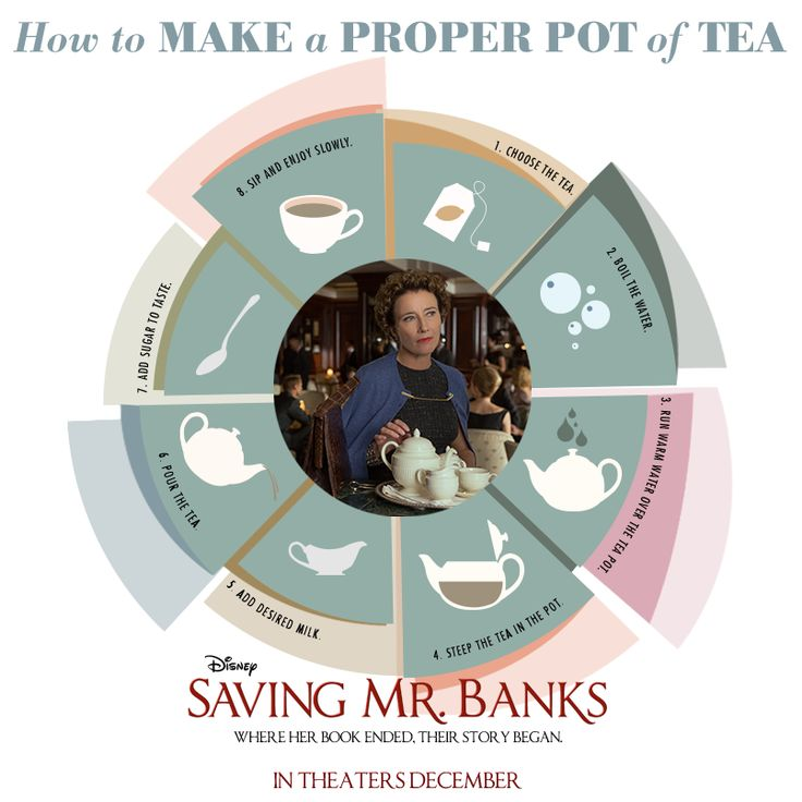 Tea is balm for the soul, don't you agre by P L Travers ...