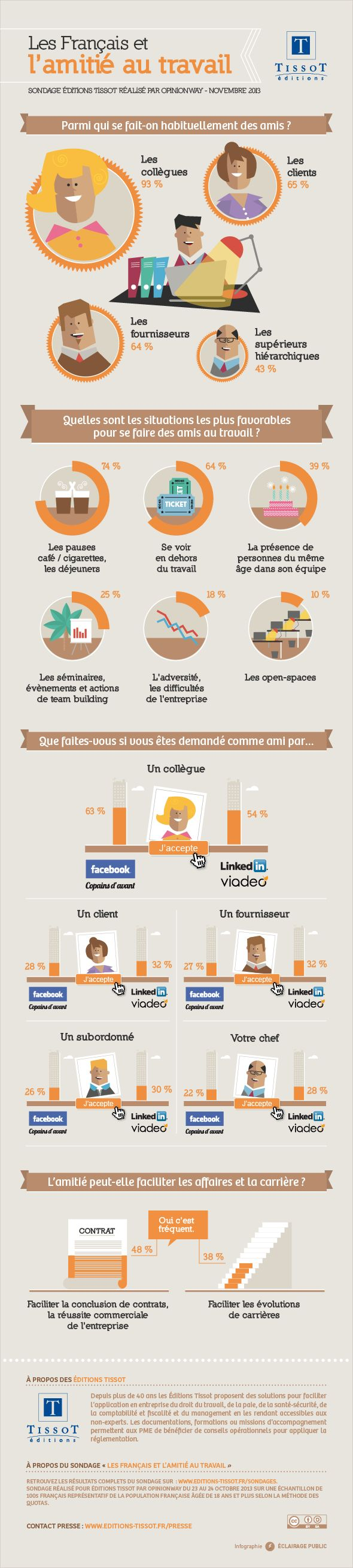 Infographic tutorial illustrator cc francais pour