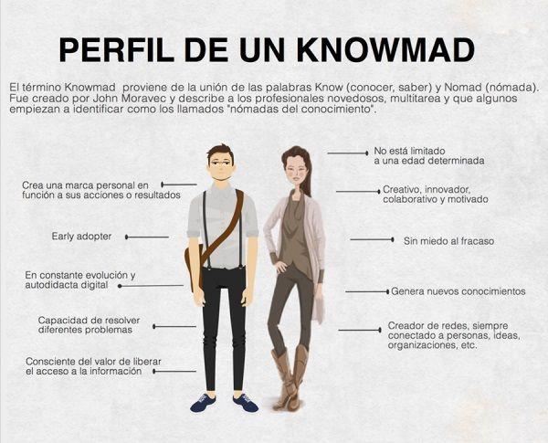 Nómadas del conocimiento: profesionales novedosos, multitarea ...