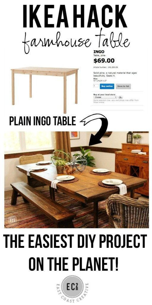 IKEA HACK: Build a Farmhouse Table the Easy Way!  Two IKEA tables join to become one awesome farmhouse table! Such an easy DIY project from East Coast Creative Blog.