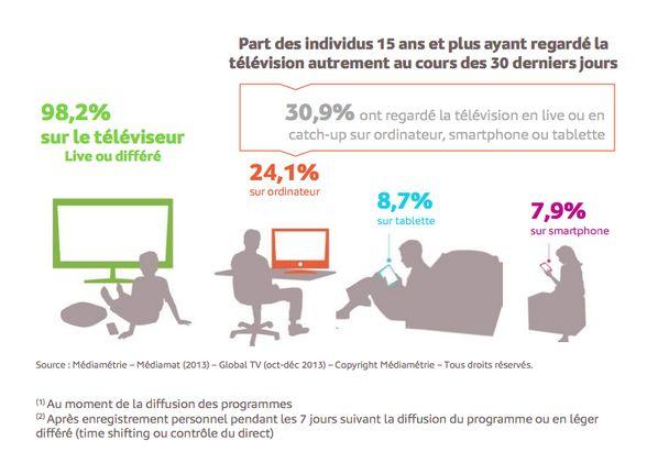 Global TV - oct/déc 2013 - #Médiamétrie