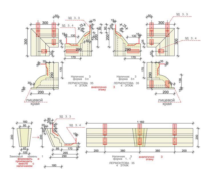 Лекция на тему дизайн