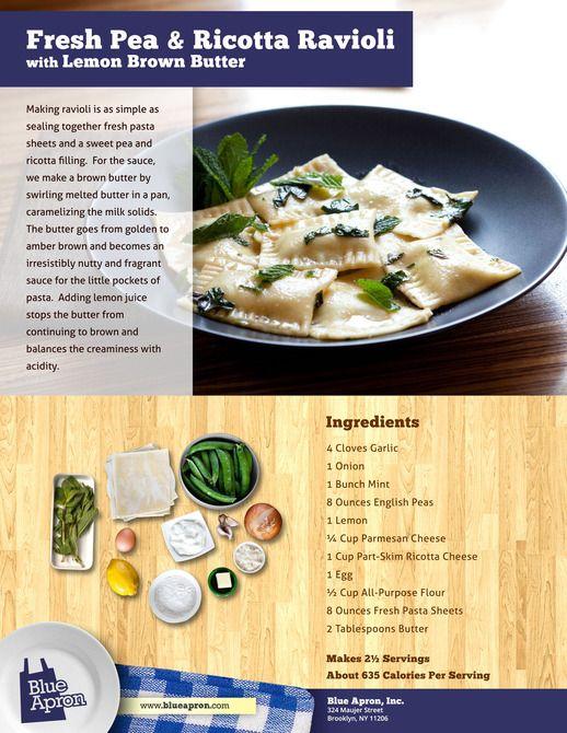 Fresh Ricotta And Egg Ravioli With Brown Butter Recipe — Dishmaps