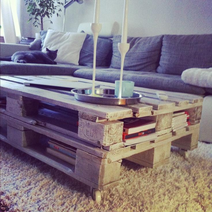 #DIY Couchtisch aus Europaletten  wohNung  Pinterest