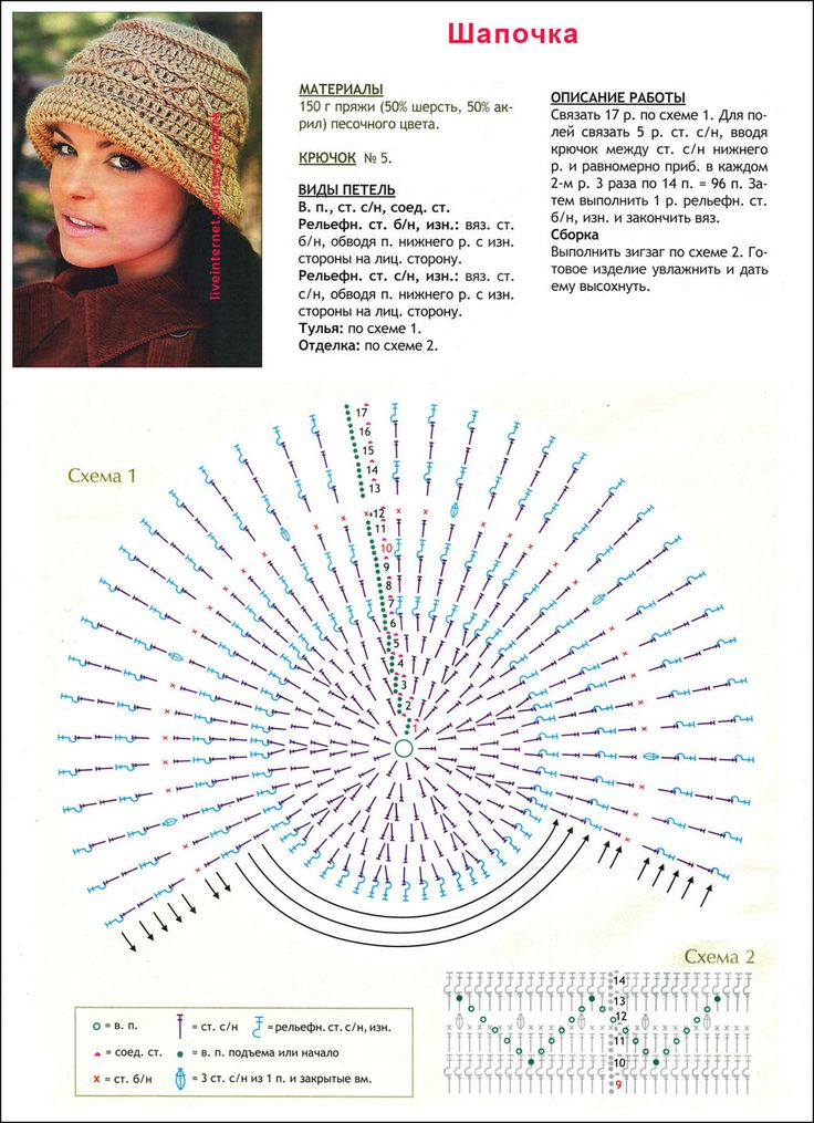 Crochet Beanie Pattern Diagram : nice crochet hat! crochet diagrams Pinterest
