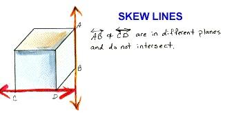 Skew Lines Definition Math Is Fun Example of Skew Lines ...