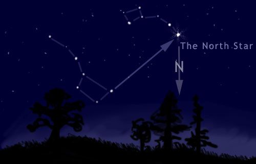 Finding the north star at night can be the key to staying found. Here's how to do it.