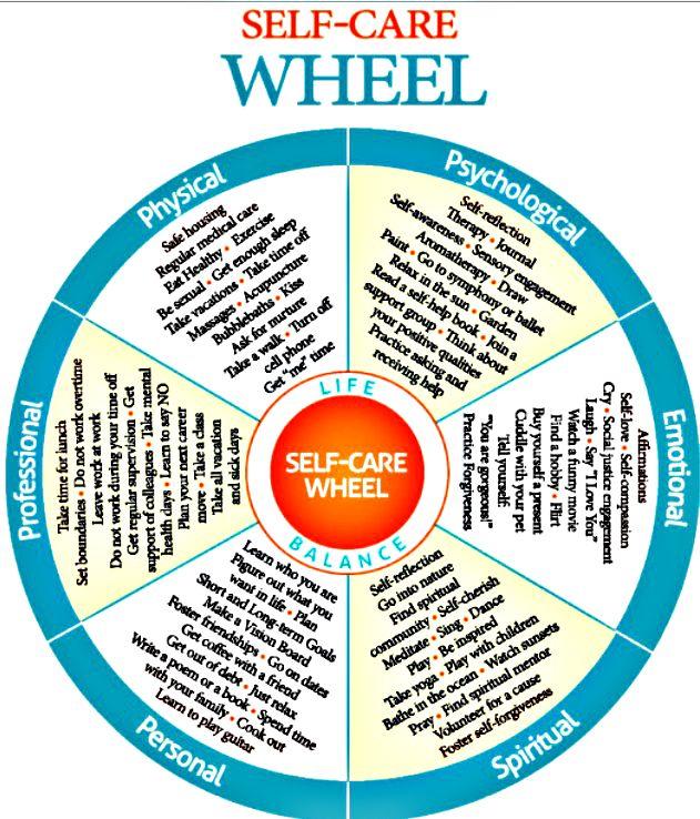 Balance Wheel Pdf Related Keywords & Suggestions - Life Balance Wheel ...