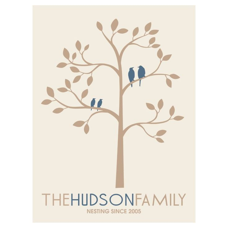 Family Tree Wall Decor Images : Family tree wall art at redenvelope kids playroom