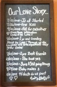 First Wedding Anniversary Gift Ideas For Husband Pinterest : Cute wedding timeline :) Wedding Ideas Pinterest