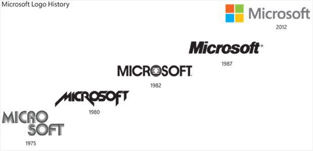 History Of Microsoft Logo Logo Design Design