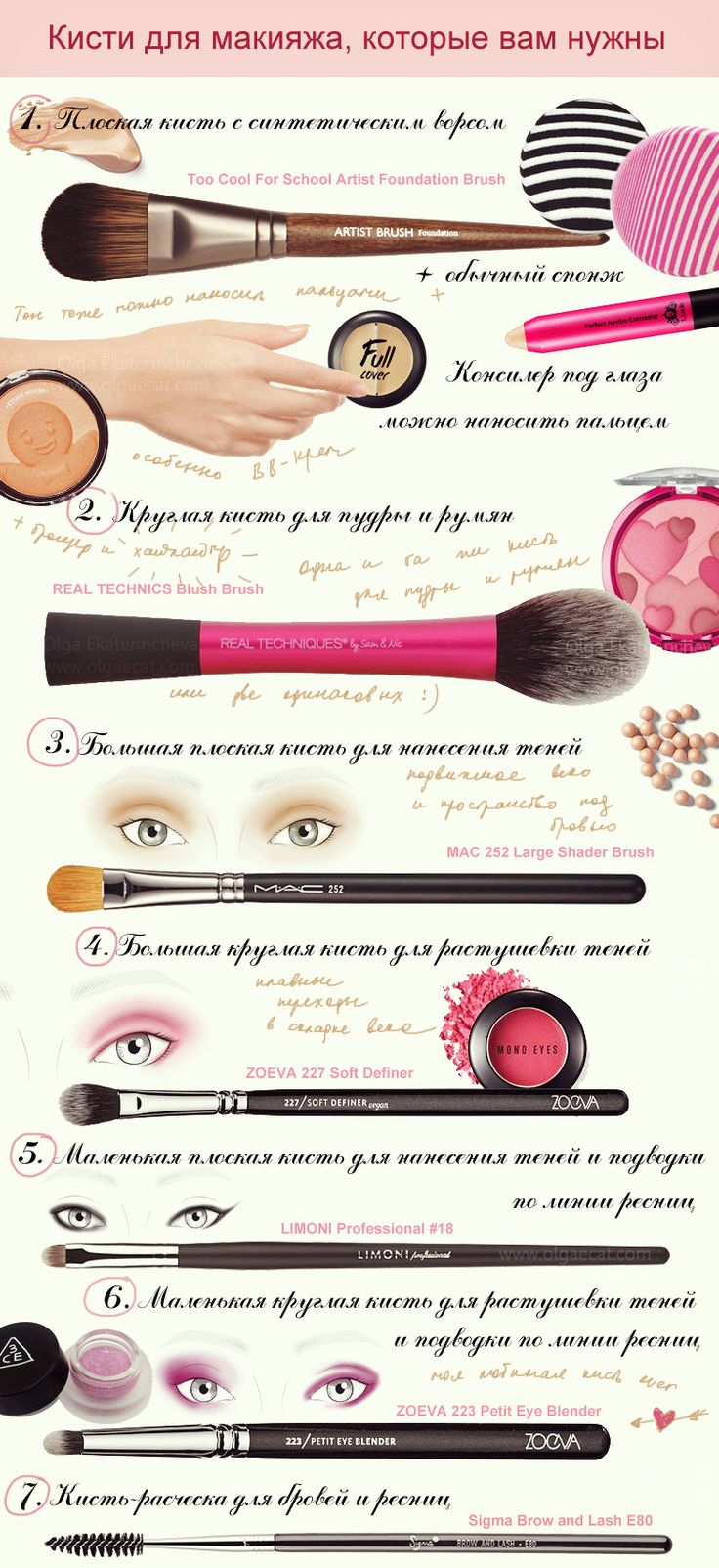 Какие кисти нужны для макияжа фото