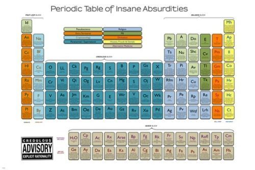 PERIODIC table of INSANE ABSURDITIES poster CLEVER FUNNY creative 24X ...