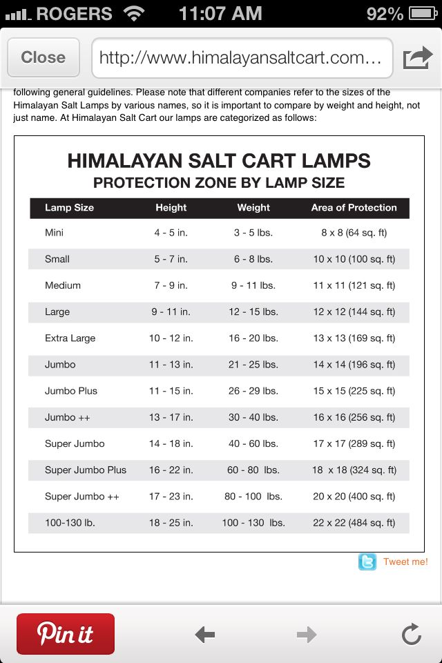 Salt lamp size Healthy kids Pinterest