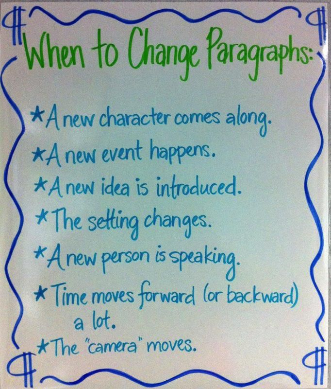 Paragraphing and essay writing skills