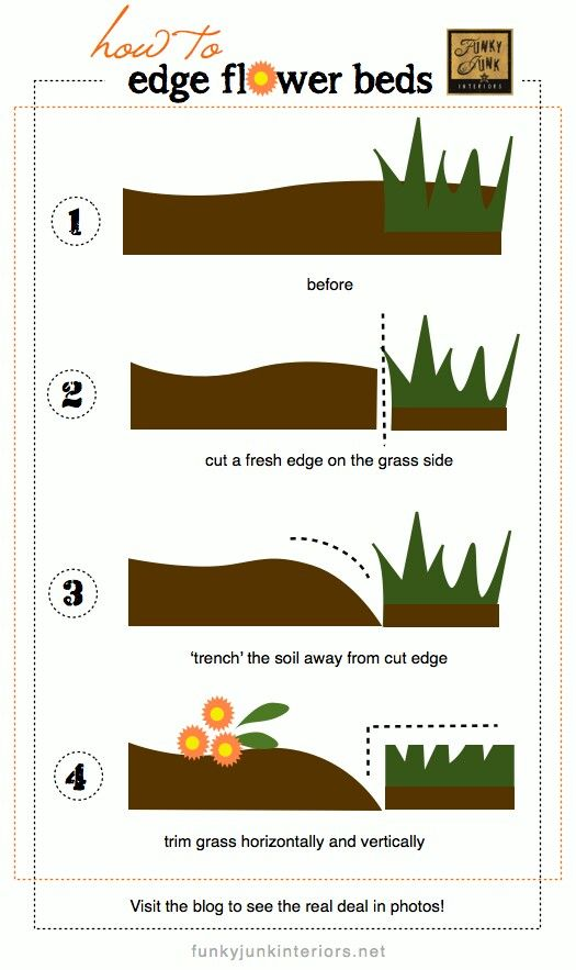 How To Edge Your Grass And Flower Beds Mi Casa Pinterest