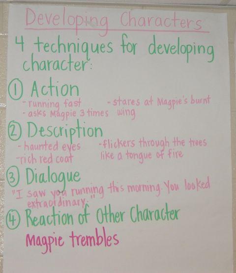 character development activities creative writing Creative writing character development activities essay gta 5 character essay essay writing of environment gta 5 character.