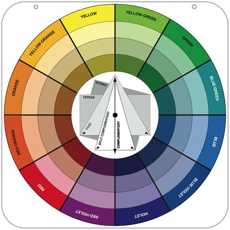 Nice color chart for choosing paint colors that would go for Color wheel chart paint
