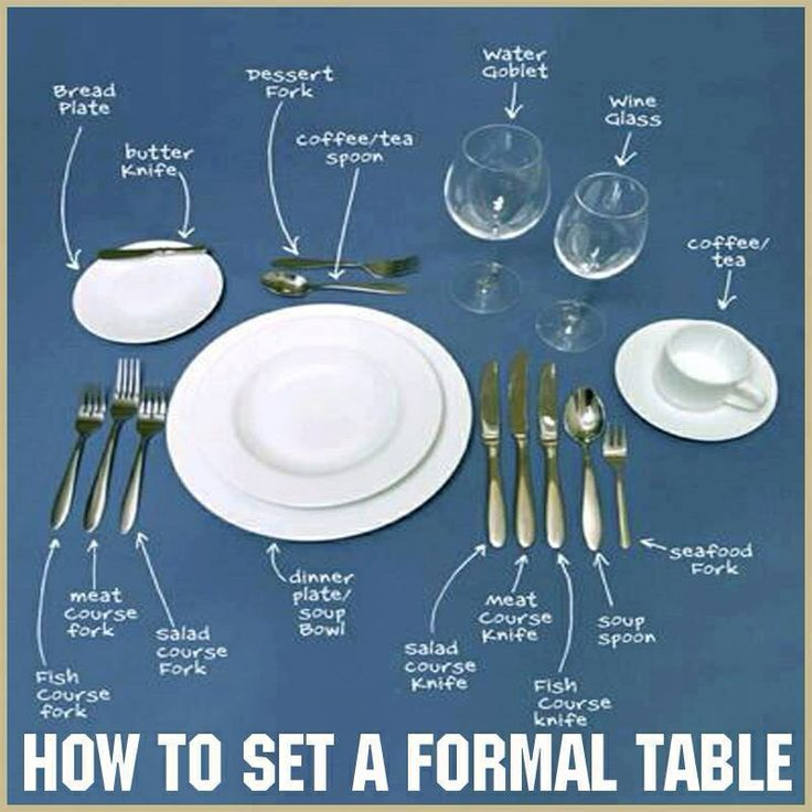 Table etiquette Party Planning Tips amp Themes Pinterest : c5ba5d284f905d63297b17e04b42ddda from pinterest.com size 736 x 736 jpeg 70kB