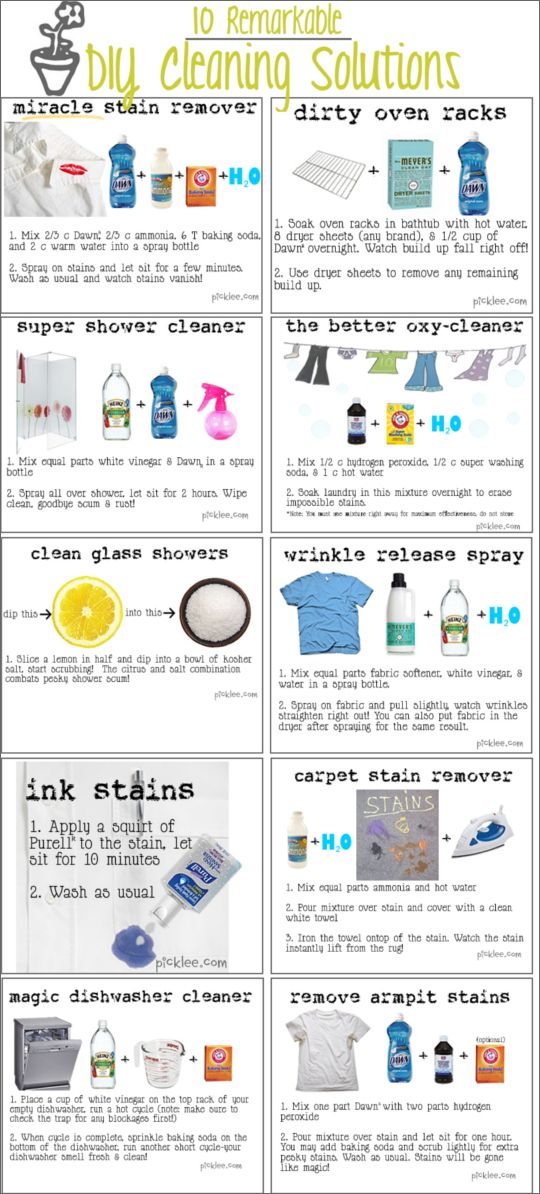 10 Cleaning Solutions...
