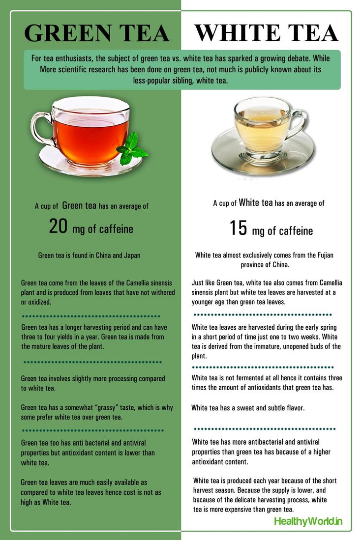 Health Benefits of Drinking White Tea: Look and Feel Young and Beautiful