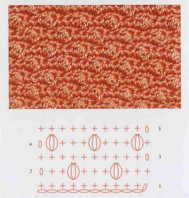 Crochet Stitches Chart : Crochet Stitch Chart Crochet Charts Pinterest