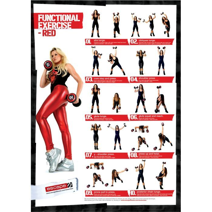 Free Weights Printable Exercises: Dumbbell Exercise Chart.